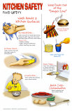 Food Safety in the Kitchen Poster
