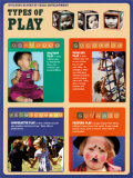 Types of Play with Children Poster
