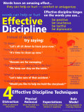 Effective Discipline Poster