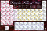 Periodic Table of Wine, Poster