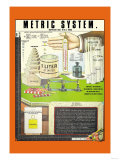 Metric System, c. 1897, Giclee Print