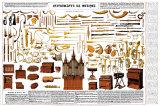 Instruments de Musique Wall Poster