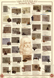 The Genius of Leonardo da Vinci - International Edition (texts in five languages), Poster