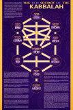 Initiatic Gnostic Kabbalah Poster