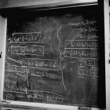Mathematical Equations on Blackboard in Study Belonging to Albert Einstein Photographic Print by Ralph Morse