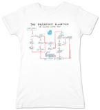 Women's: Big Bang Theory - Friendship Algorithm T-skjorter