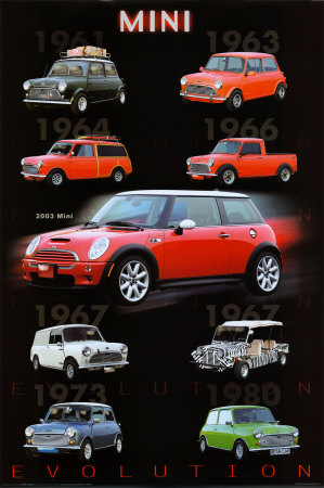 Evolution - Mini Cooper Poster