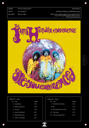 Jimi Hendrix - Are You Experienced Tin Sign