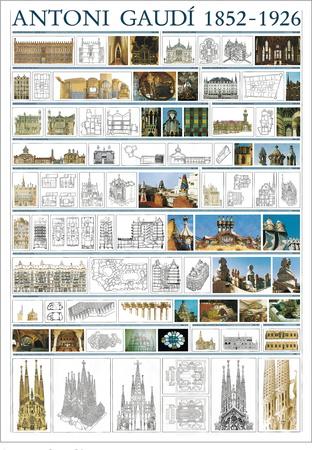 Collage 1852-1926 Prints by Antoni Gaudí