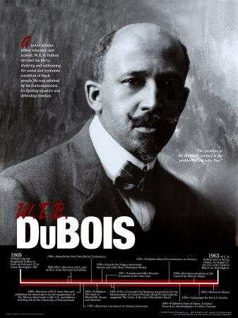 W.E.B. DuBois Prints