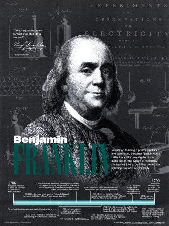 Ben Franklin Prints