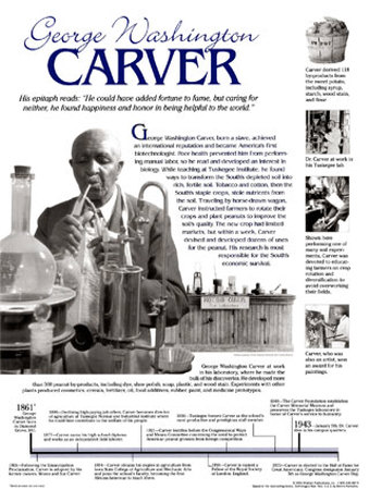 George Washington Carver Prints