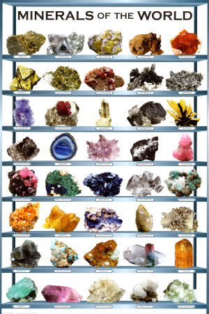 Minerals Chart Prints at AllPosters.