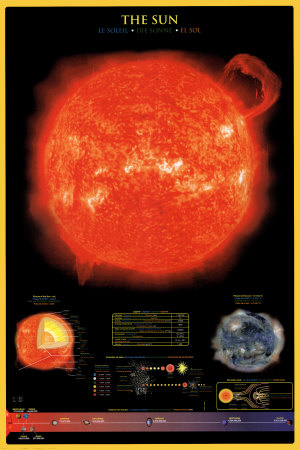 Sun Posters