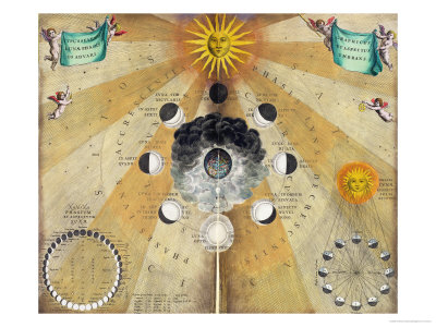 "Phases of the Moon, from ""The Celestial Atlas, or the Harmony of the Universe"" Premium Giclee Print by Andreas Cellarius"
