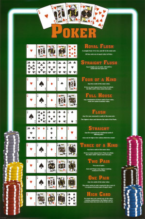 poker hands posters at