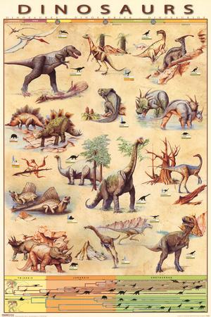 Dinozaury plakat