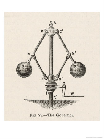 Governor or Fly-Ball Governor Invented by James Watt to Regulate the Supply of Steam Giclee Print