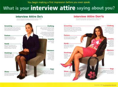 Interview Attire Poster