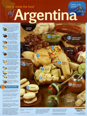 Food Of Argentina Pôster laminado