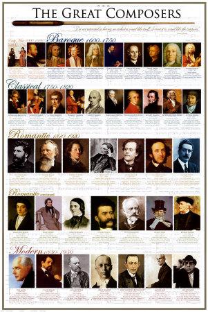 Klassiske komponister Plakat