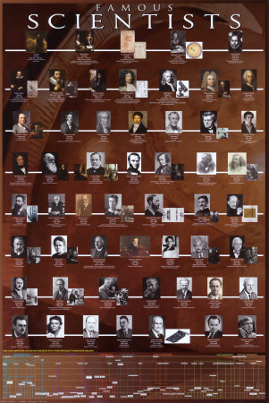 著名な科学者たち アートポスター