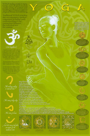 Yoga and Its Symbols Posters at AllPosters.