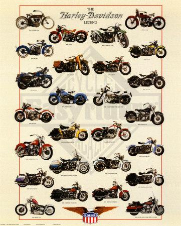 Harley Davidson Legend Prints