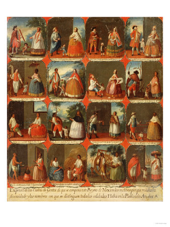 Castas, A View of the Various Peoples of Mexico, Mexican School, 18th Century Premium Giclee Print by Jose Agustin Arrieta