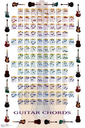 spirit break out chords pdf