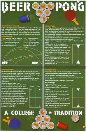 beer pong rules poster pdf