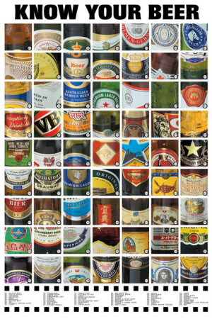 Know Your Beer Poster