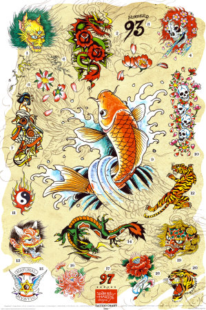 Ed Hardy - Ed Hardy -Japanese Tattoo Chart - Poster - AllPosters.com