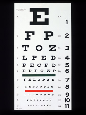 Eye Chart Photographic Print by Chuck Carlton at AllPosters.com