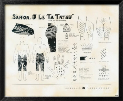THE SAMOAN TATTOO. Origins, Techniques, and Personal Experiences