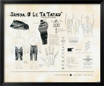 Samoa Tattoo Gerahmtes Poster