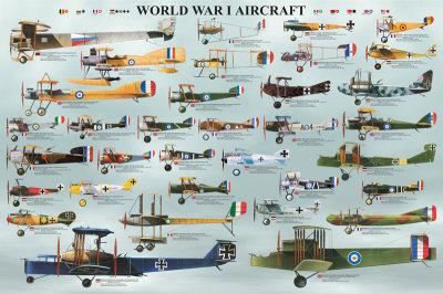 World War I Aircraft Prints