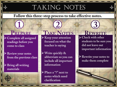 Taking Notes Print