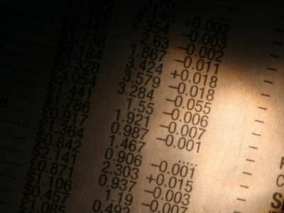Financial Stock Data on Printed Paper Photographic Print