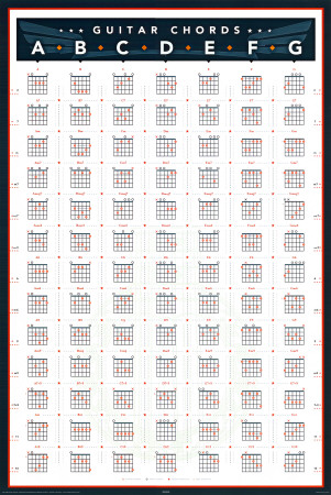 Accords de guitare Affiche