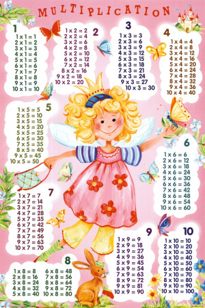 Multiplication Table - Fairy Posters