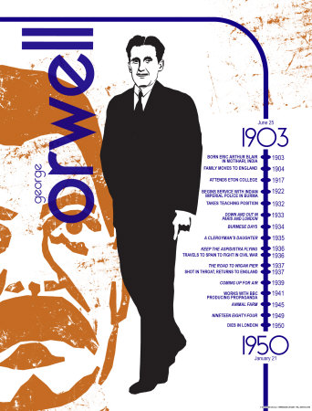 George Orwell Prints by AllPosters.co.uk