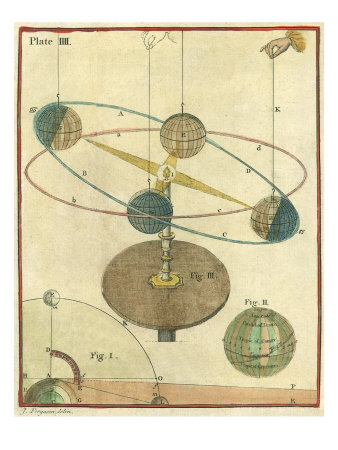 Orbital Activity Demo Giclee Print