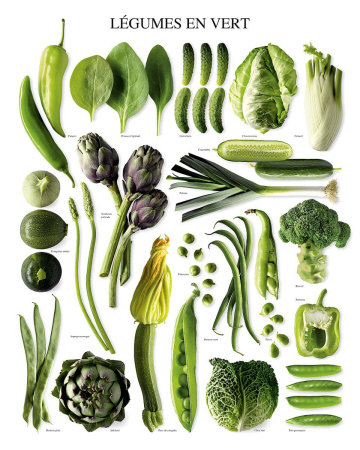 Green Vegetables Art Print
