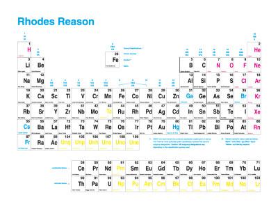 Rhodes Reason Posters af Simon Patterson