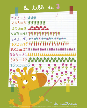 The 3 Times Table Prints by Isabelle Jacque