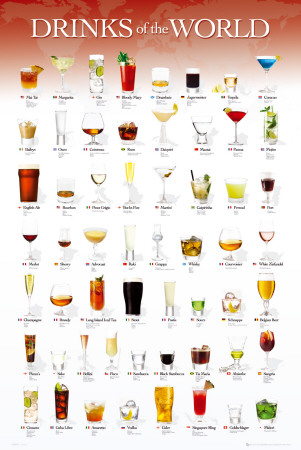 DRINKS OF THE WORLD Poster