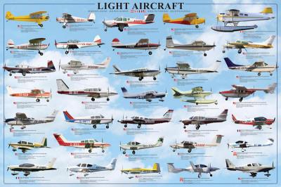 General Aviation - Light Aircrafts Affischer
