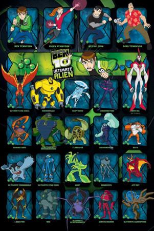 Ben 10 ultimate alien characters affiches sur allposters fr