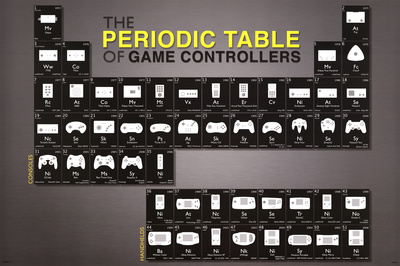 Video game systems game controllers poster artwork